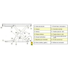 Tables élévatrices - Industrie online